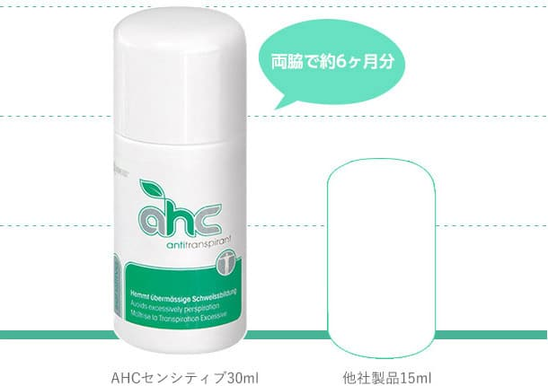 AHCセンシティブ30mlと他社15ml商品の比較図